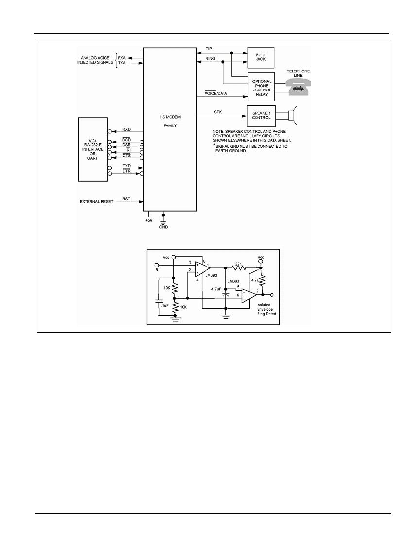 Cermetek Microelectronics Inc High Speed Modem Datasheets Voice Grade Jack Wiring Standard Document No 607 0020 Revision B 01 07